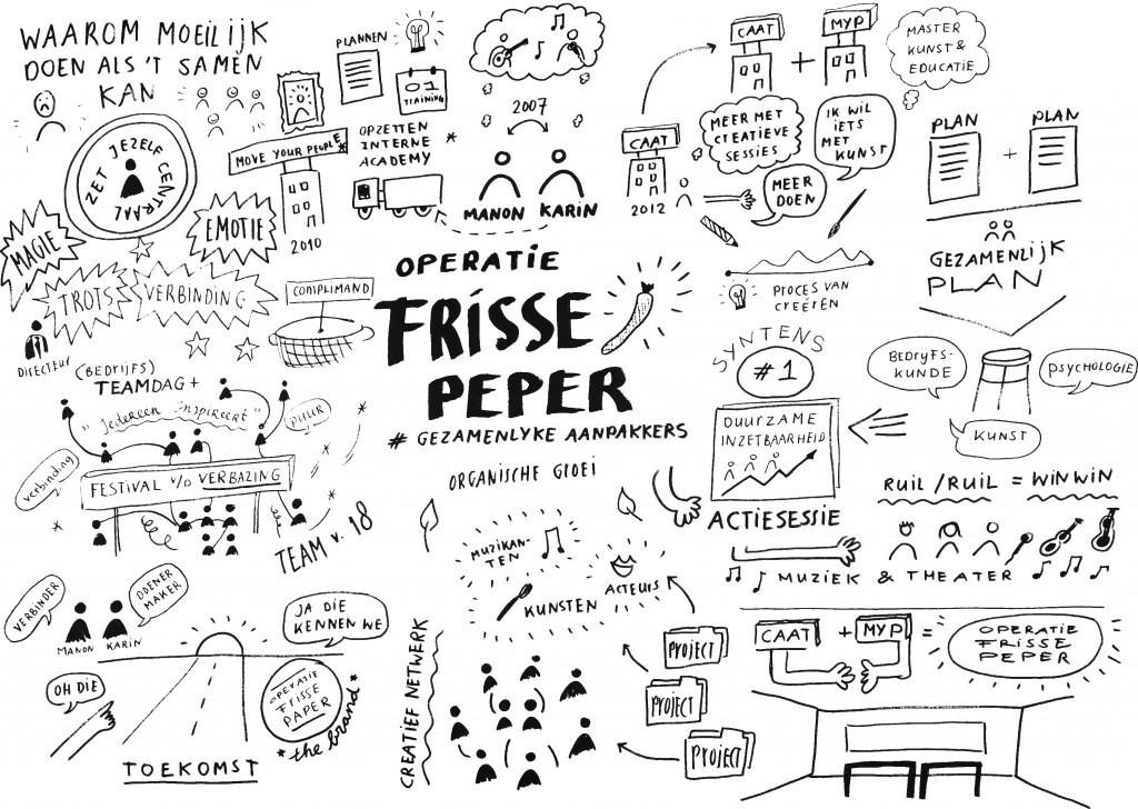 Frisse-Peper-Babbels-in-Beeld